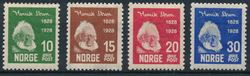 Norge 1928